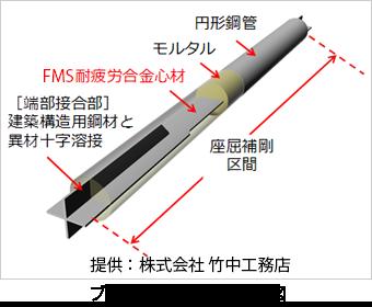 ブレース型ダンパー模式図 提供:(株)竹中工務店